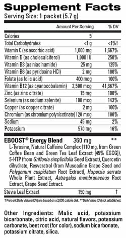 EBOOST ingedients