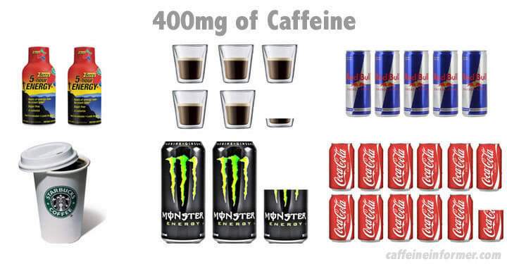 adult-caffeine-safe-dose-comparison
