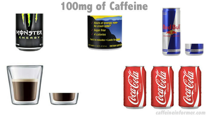 caffeine-safe-limits-teens-comparison