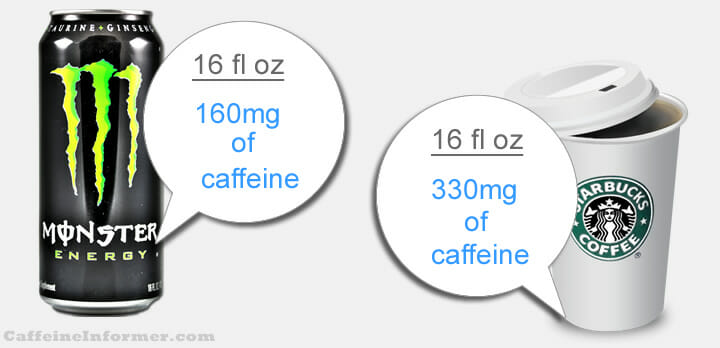 energy-drink-coffee-double-standard