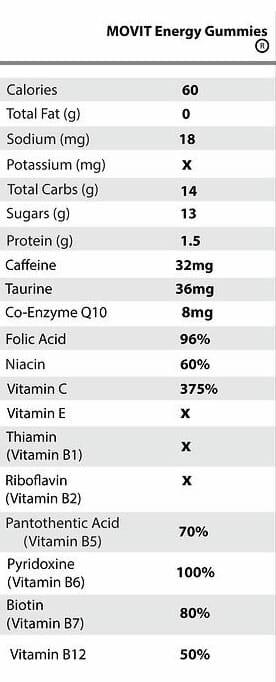 movit-gummie-ingredients