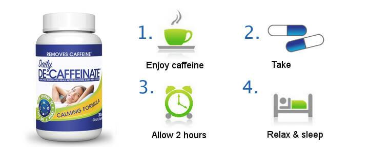 De-Caffeinate with rutaecarpine